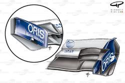 Plaque d'extrémité de l'aileron avant de la Williams FW31