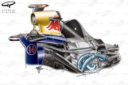 Installation du moteur de la Red Bull RB5