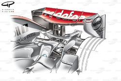 Aileron arrière de la McLaren MP4-22, à Bahreïn
