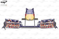 Nez de la Red Bull RB5, à Silverstone