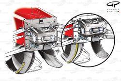 Ferrari F2012 turning vane revisions