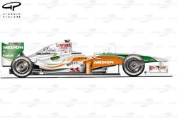 Vue latérale de la Force India VJM02