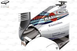 L'ailette sur le capot moteur de la Williams FW36