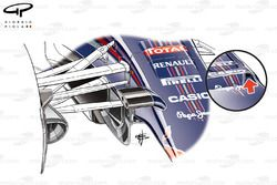 Red Bull RB10 nose camera housings, placed on stalks rather than inside the nose panel