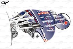 La position des caméras de la Red Bull RB10, elles sont maintenant sur des tiges plutôt qu'intégrées au nez