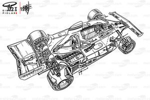 Ferrari 312T 1975 detailed overview