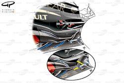 Comparaison des échappements de la Lotus E21