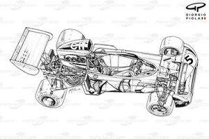 Vue d'ensemble détaillée de la Tyrrell 006