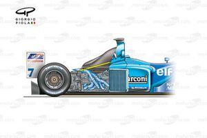 Устройство задней части Benetton B201