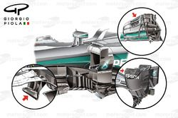 Detalhes da aerodinâmica do Mercedes W07
