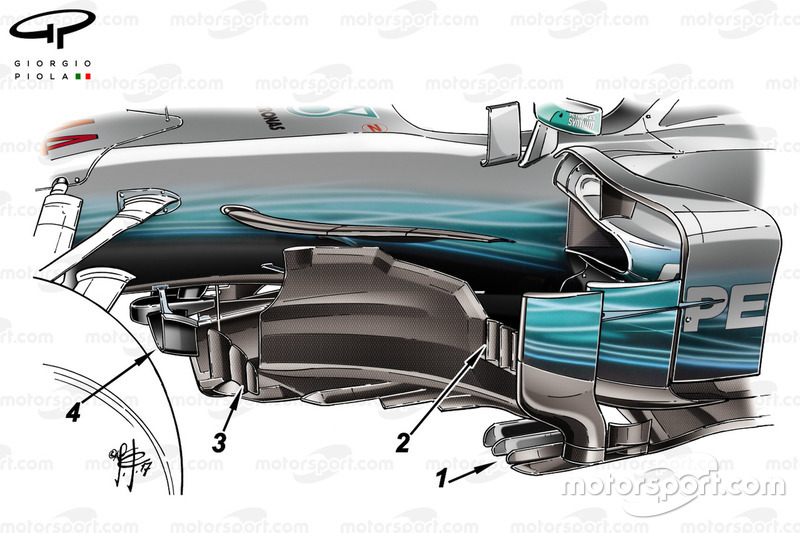 Nouveau déflecteur Mercedes