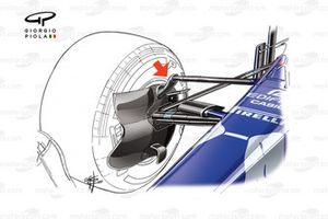 Toro Rosso STR12 voorwielophanging