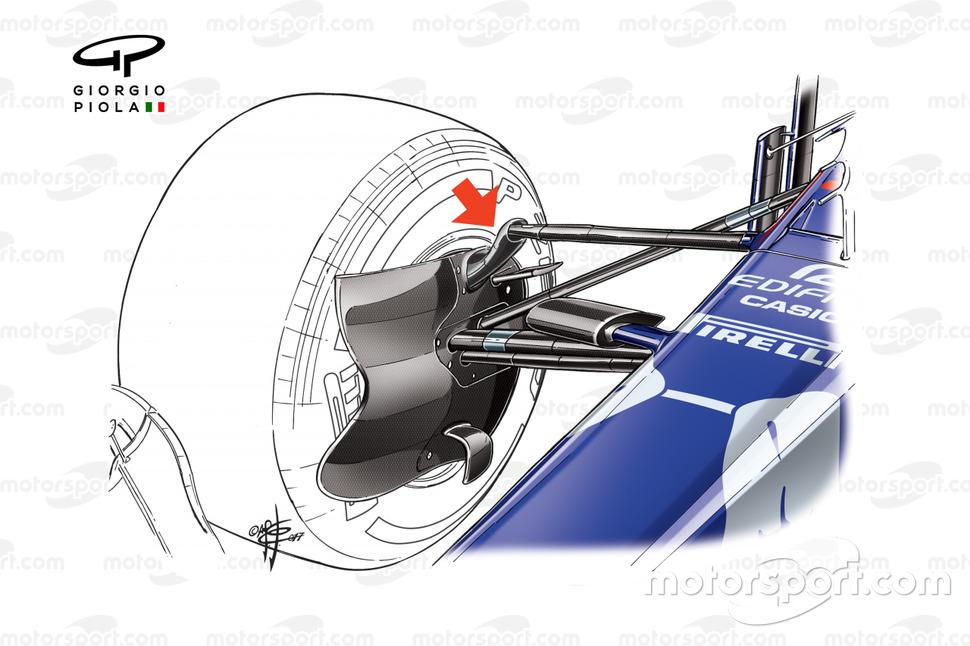Suspension avant de la Toro Rosso STR12