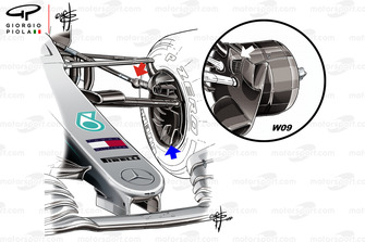 Mercedes AMG F1 W10 front brake duct comparsion
