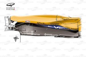 Nouveau fond plat de McLaren MCL35M