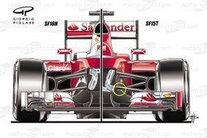Ferrari SF16-H front suspension comparison