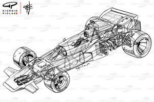 Lotus 72C 1971
