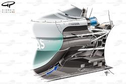 Diffuseur de la Mercedes W06