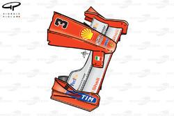 Nez de la Ferrari F1-2000