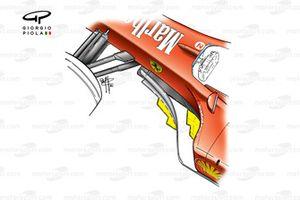 Ferrari F2002 bargeboard and floor extensions