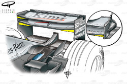 Заднее антикрыло McLaren MP4-17D. На врезе фрагмент переднего антикрыла того же автомобиля