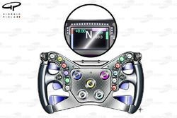 Red Bull 'butterfly' style steering wheel prohibits the mounting of the PCU8D display (inset) - Steering wheel illustration is of the RB7