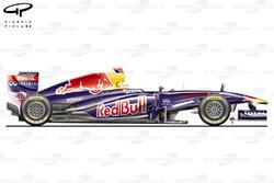 Vue latérale de la Red Bull RB7, Australie