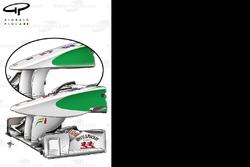 Comparaison des nez des Force india VJM04 et VJM03