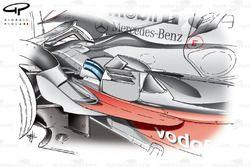 McLaren MP4-23 2008 sidepod flicks detail