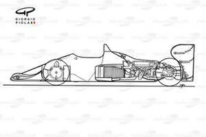Benetton B186 1986 года: вид сбоку
