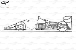 Vue latérale de la Benetton B186