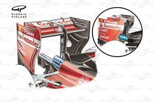 Заднее антикрыло Ferrari SF16-H с низким уровнем прижимной силы в сравнении с задним антикрылом анал
