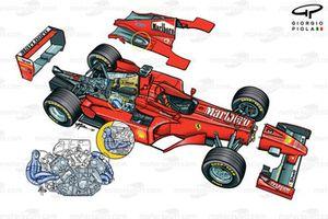 Ferrari F300 (649) 1998, vista in dettaglio dell'uscita del gas di scarico