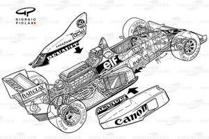 Williams FW12C 1989 года