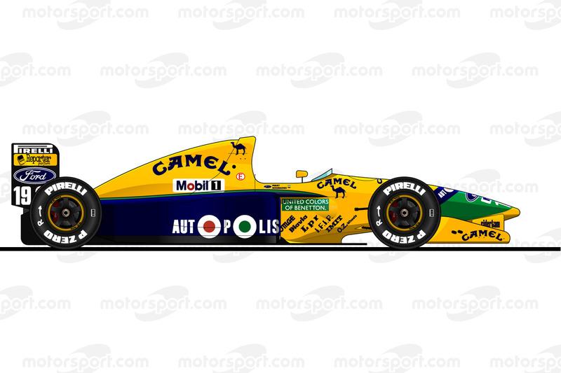Benetton B191 - Ford