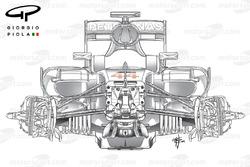 Suspensiones delanteras Mercedes W07, primer punto de vista
