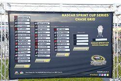 La parrilla de Chase de NASCAR Sprint Cup