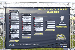 The NASCAR Sprint Cup Chase Grid