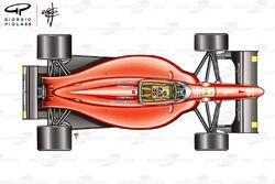 Ferrari F1-90 (641) vue de dessus