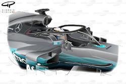 Halo de la Mercedes F1 W08