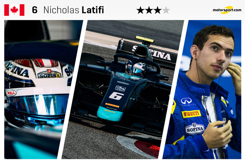 Nicholas Latifi - 22 yaş
