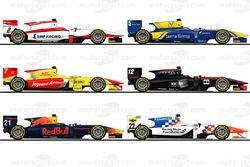 Présentation de la saison GP2