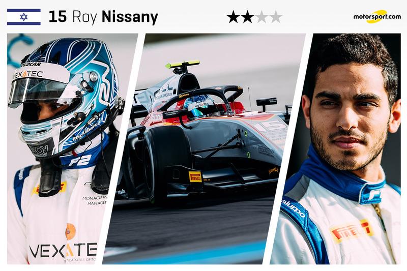 Roy Nissany - 23 ans