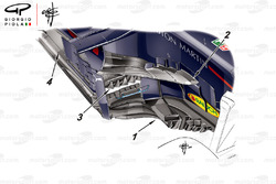 Red Bull RB14 side pod, İspanya GP, açıklamalı