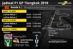 Jadwal F1 GP Tiongkok 2018