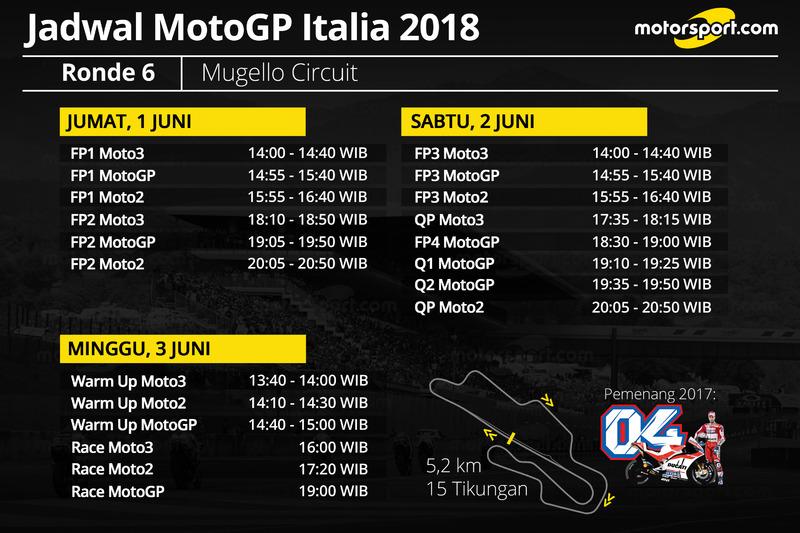 Jadwal MotoGP Italia 2018