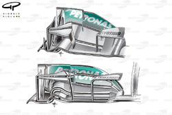 Comparaison d'ailerons avant de la Mercedes W04