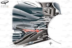 Sauber C32 exhausts design