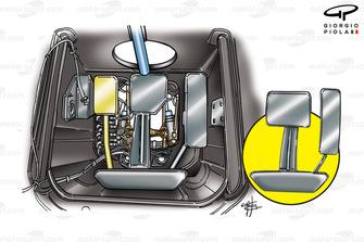 Pédales de la Prost AP03 (Alesi)