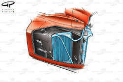 Расположение радиатора в боковом понтоне Ferrari F2001